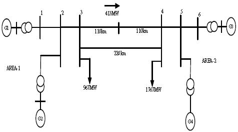 منطق فازی، پایدار کننده سیستم قدرت، واحد اندازه گیری فازور،  اندازه گیری های گسترده سیگنال های محلی و سراسری دانلود پروژه پروژه برق پاورپوینت پروژه برق