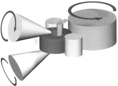 نورد حلقه خواص مکانیکی ریزساختار شکل دهی آهنگری نورد گرم نورد داغ Ring rolling hot rolling forging Slab method ring forging